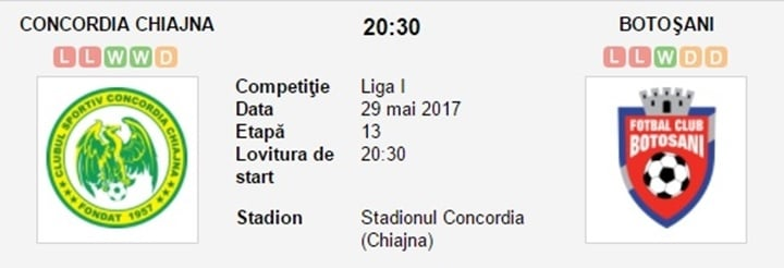 fotbal romania liga 2