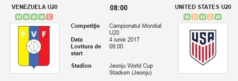 Predictii – Venezuela U20 – SUA U20