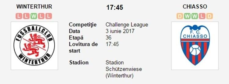 Pronosticuri Winterthur – Chiasso