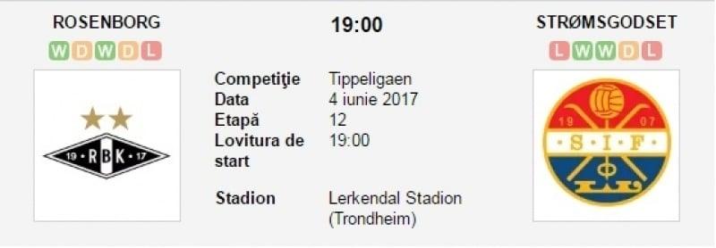 Pronosticuri fotbal Rosenborg Stromsgodset