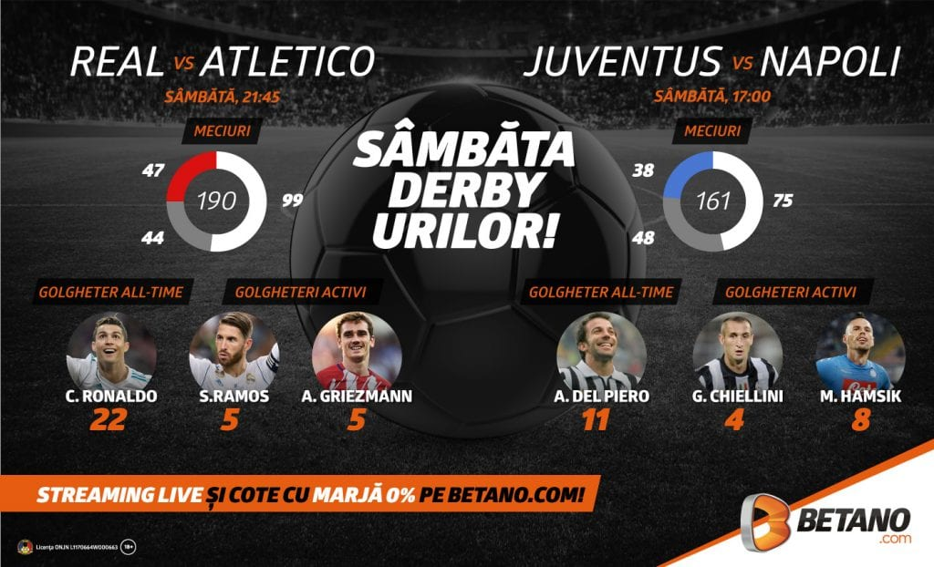 betano ro derbies infographic