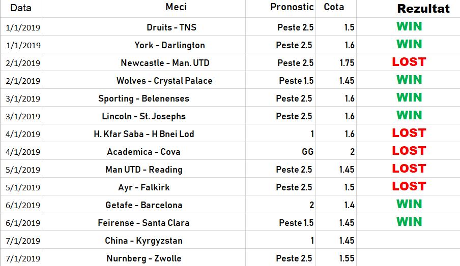 Statistica Dan 4
