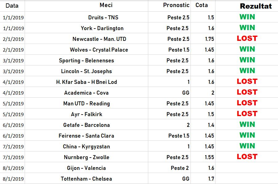 Statistica Dan 5