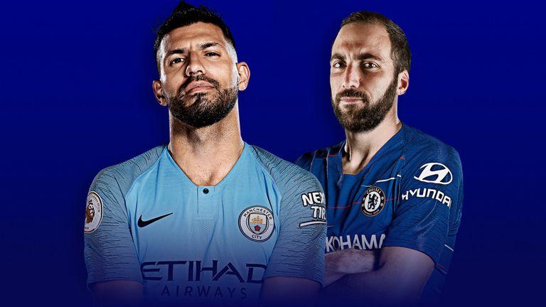 ponturi pariuri Manchester City vs Chelsea