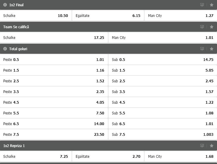 cote pariuri schalke vs manchester city - europa liga campionilor - 20 februarie 2019