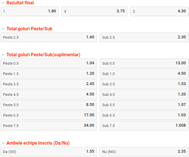 ponturi pariuri Anderlecht vs Mechelen