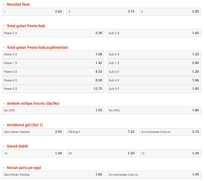 Gaz Metan vs Craiova