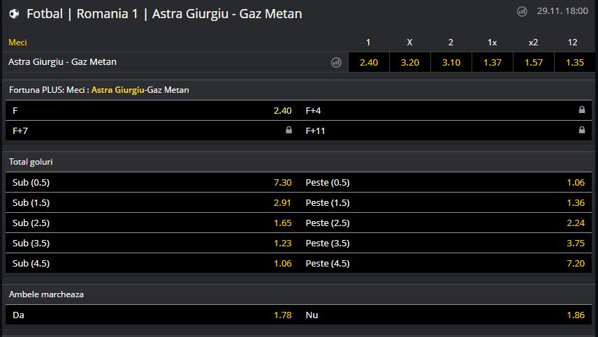 Pronosticuri Astra vs Gaz Metan