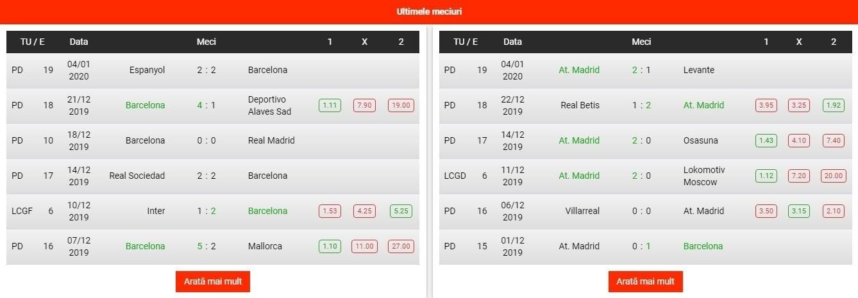 Predictii Barcelona vs Atletico Madrid