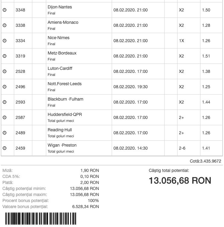 Bilet Bonus Dublu Superbet - 08.02.2020