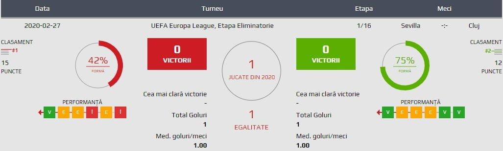 Sevilla - CFR Cluj