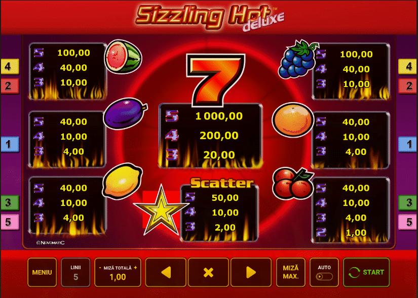 sizzling hot - tabela de câștig
