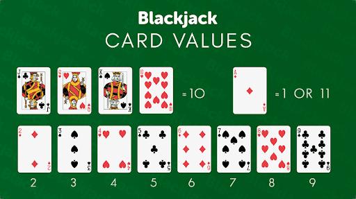 Blackjack - valoarea cărților