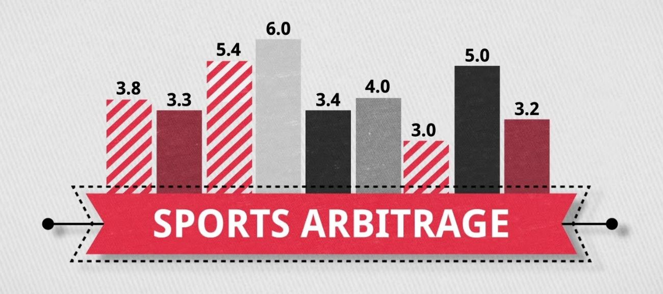 tehnica Arbitrage la sports betting