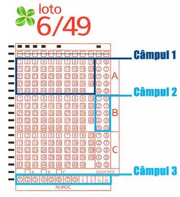 loteria romana 6/49