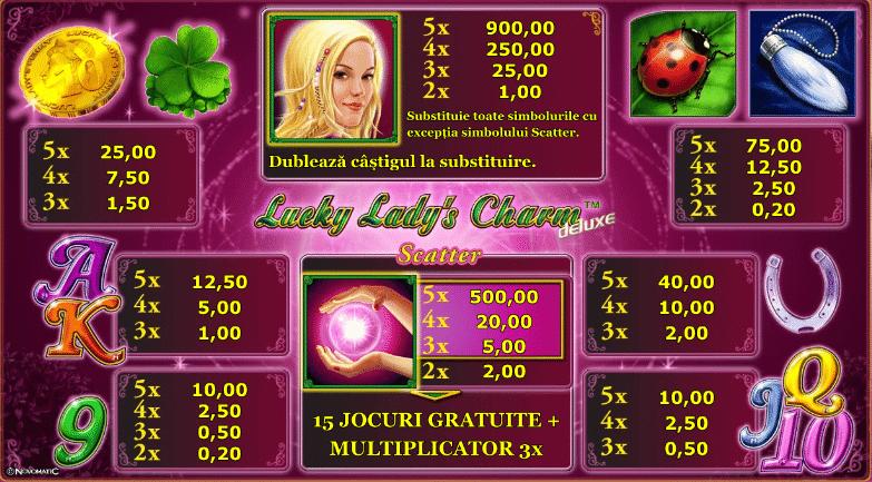 lucky lady's charm tabela de plati