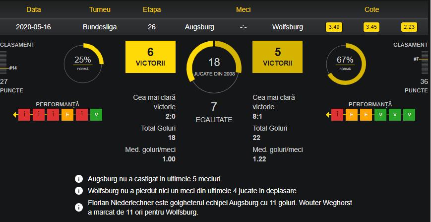 statistici augsburg vs wolfsburg