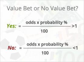 value bet curse cu cai