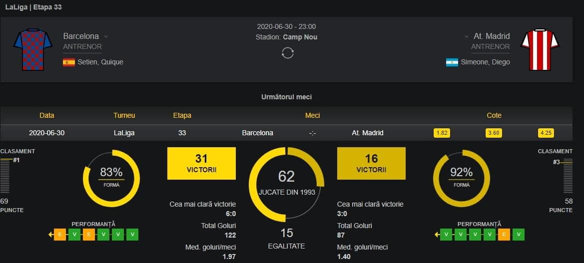 Barcelona - Atletico Madrid predictii pariuri