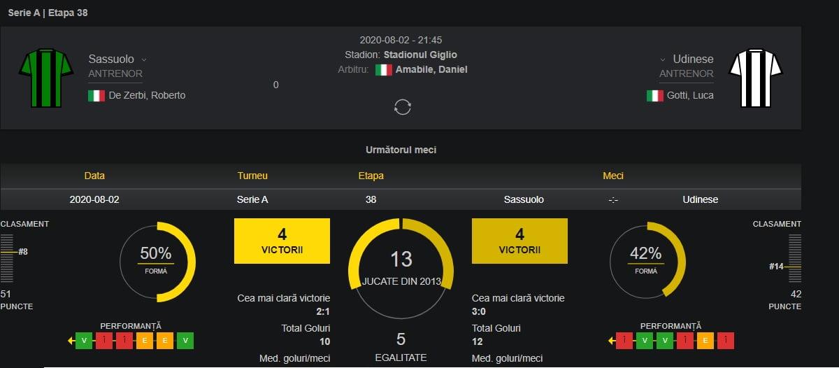 sassuolo - Udinese pariuri 2 august 2020