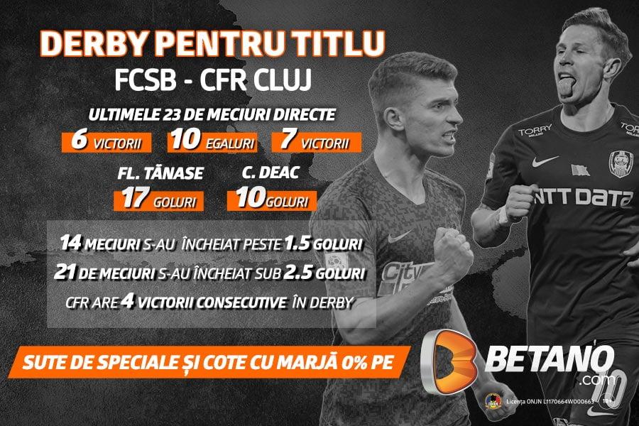 Betano Derby Fcsb Cfr