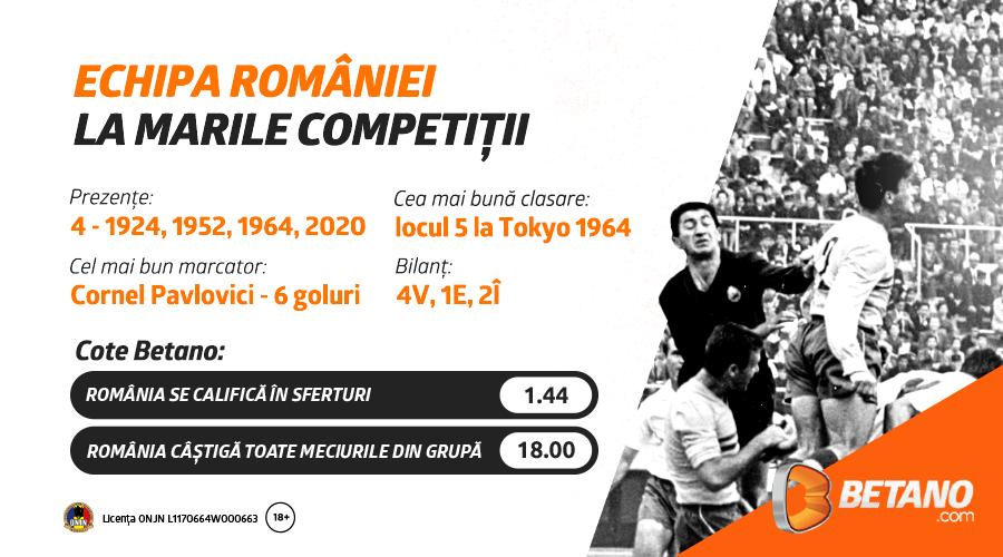 betano ro olympic romania 900x500