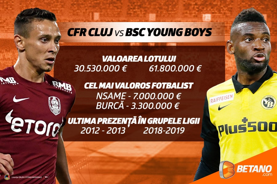 betano ro cfr youngboys 900x500 (2)